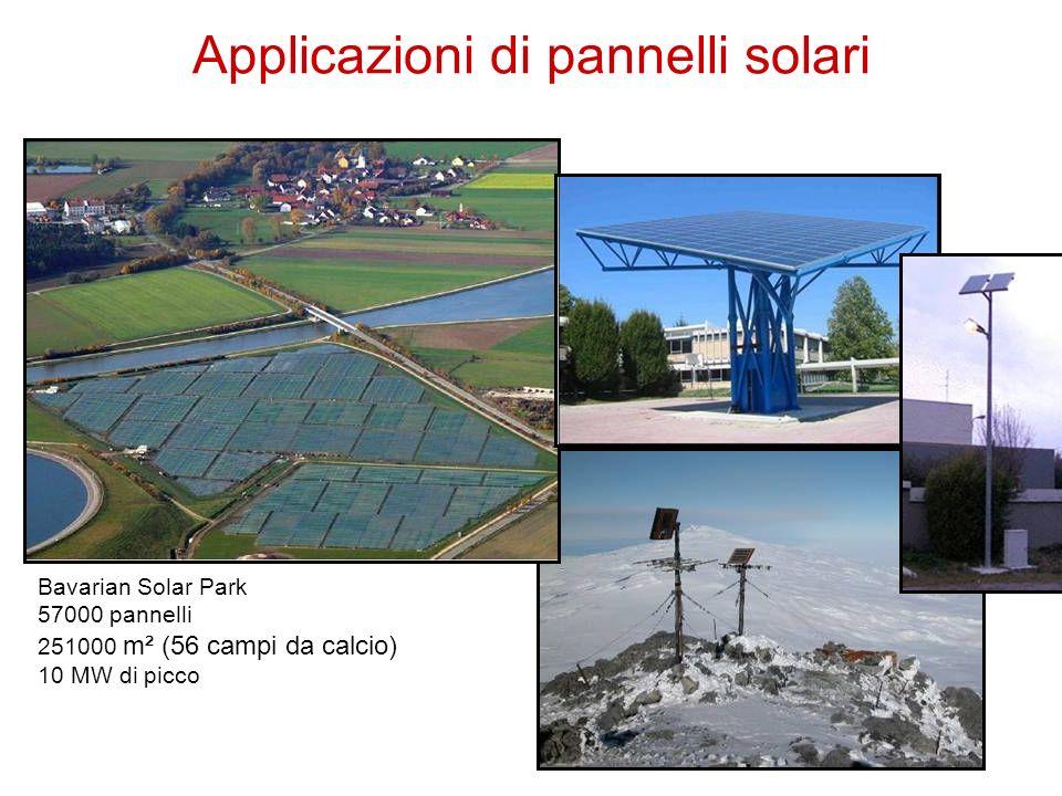 Bavarian Solar Park 57000 pannelli 251000 m² (56 campi da calcio) 10 MW di picco Applicazioni di pannelli solari