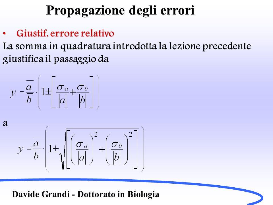 Propagazione degli errori Davide Grandi - Dottorato in Biologia Giustif. errore relativoGiustif. errore relativo La somma in quadratura introdotta la