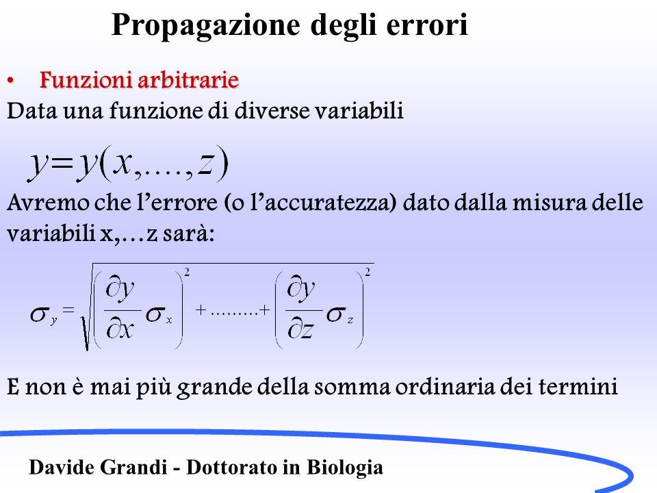 Propagazione degli errori Davide Grandi - Dottorato in Biologia Funzioni arbitrarieFunzioni arbitrarie Data una funzione di diverse variabili Avremo c