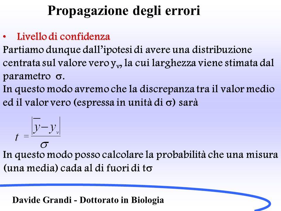 Propagazione degli errori Davide Grandi - Dottorato in Biologia Livello di confidenzaLivello di confidenza Partiamo dunque dallipotesi di avere una di