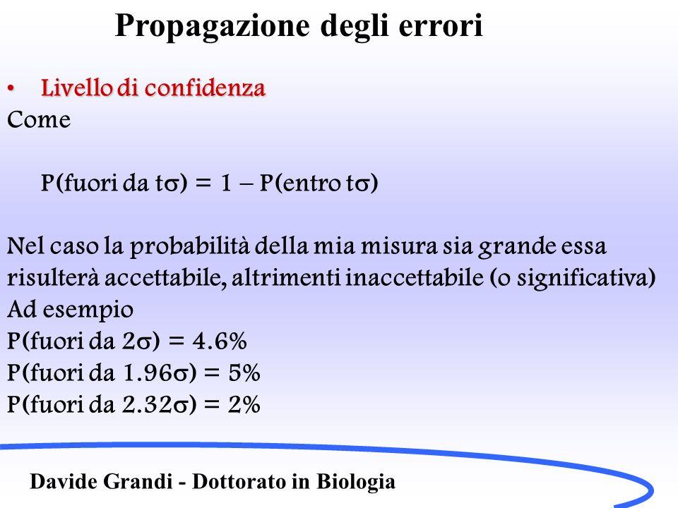 Propagazione degli errori Davide Grandi - Dottorato in Biologia Livello di confidenzaLivello di confidenza Come P(fuori da t ) = 1 – P(entro t ) Nel c