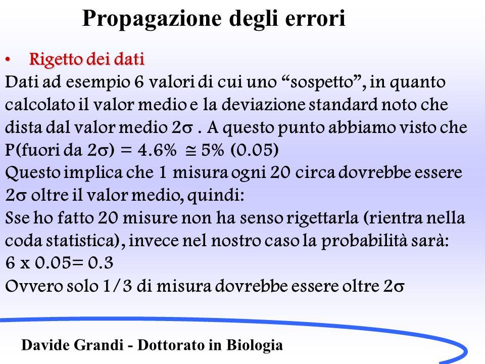 Propagazione degli errori Davide Grandi - Dottorato in Biologia Rigetto dei datiRigetto dei dati Dati ad esempio 6 valori di cui uno sospetto, in quan