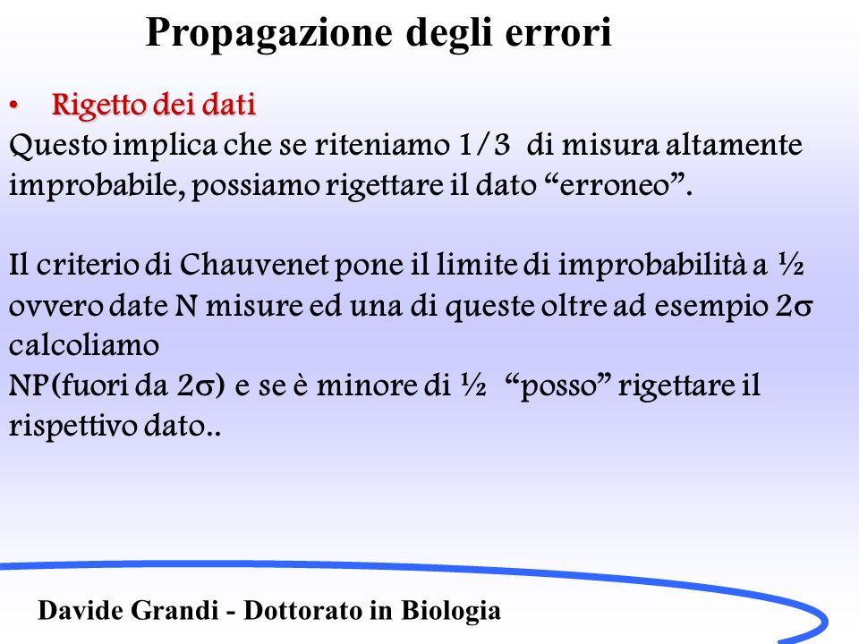 Propagazione degli errori Davide Grandi - Dottorato in Biologia Rigetto dei datiRigetto dei dati Questo implica che se riteniamo 1/3 di misura altamen