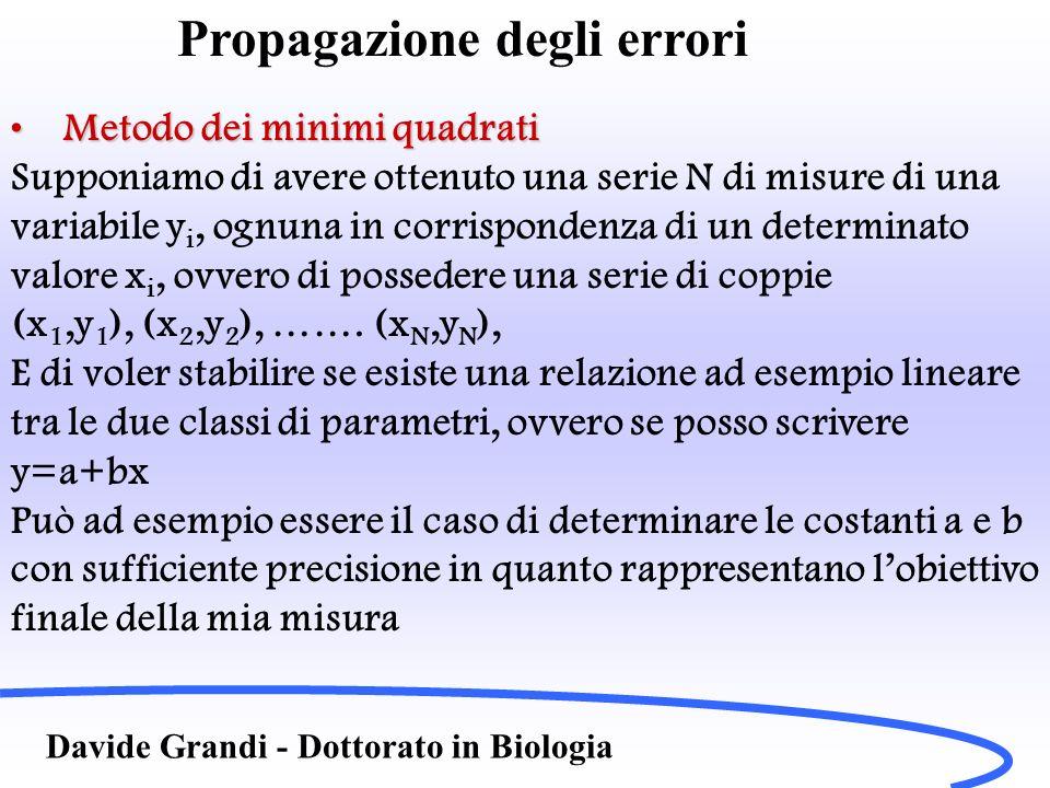 Propagazione degli errori Davide Grandi - Dottorato in Biologia Metodo dei minimi quadratiMetodo dei minimi quadrati Supponiamo di avere ottenuto una