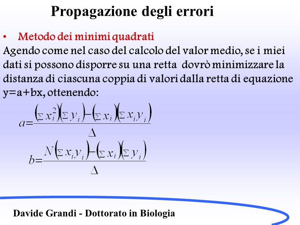 Propagazione degli errori Davide Grandi - Dottorato in Biologia Metodo dei minimi quadratiMetodo dei minimi quadrati Agendo come nel caso del calcolo