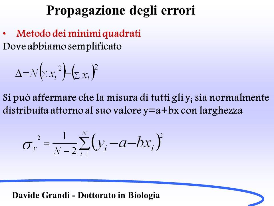 Propagazione degli errori Davide Grandi - Dottorato in Biologia Metodo dei minimi quadratiMetodo dei minimi quadrati Dove abbiamo semplificato Si può