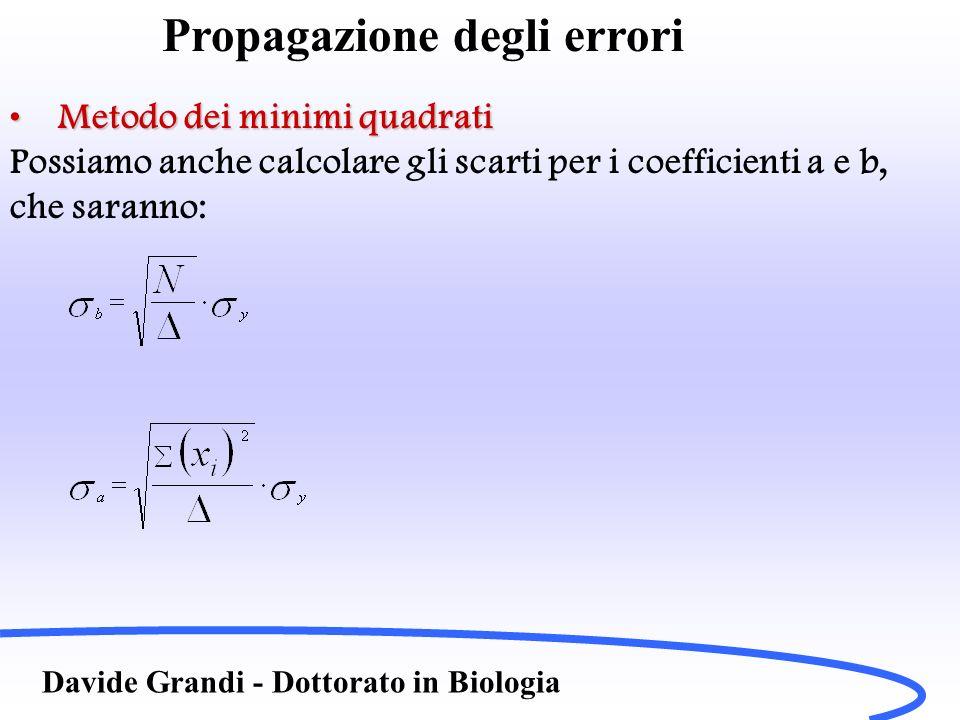 Propagazione degli errori Davide Grandi - Dottorato in Biologia Metodo dei minimi quadratiMetodo dei minimi quadrati Possiamo anche calcolare gli scar