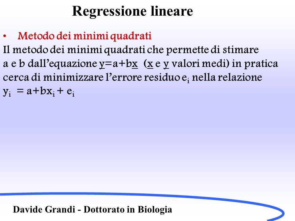 Regressione lineare Davide Grandi - Dottorato in Biologia Metodo dei minimi quadratiMetodo dei minimi quadrati Il metodo dei minimi quadrati che perme
