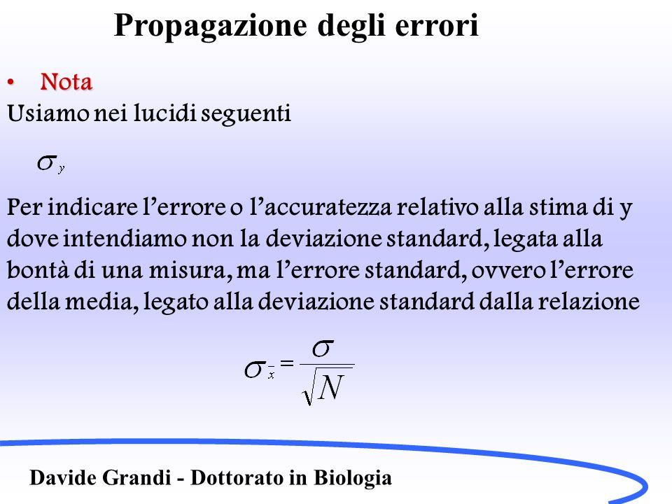 Propagazione degli errori Davide Grandi - Dottorato in Biologia Relazione lineareRelazione lineare Partiamo dalla relazione lineare con Lerrore o laccuratezza relativo alla stima di y dovuto alla misura di x