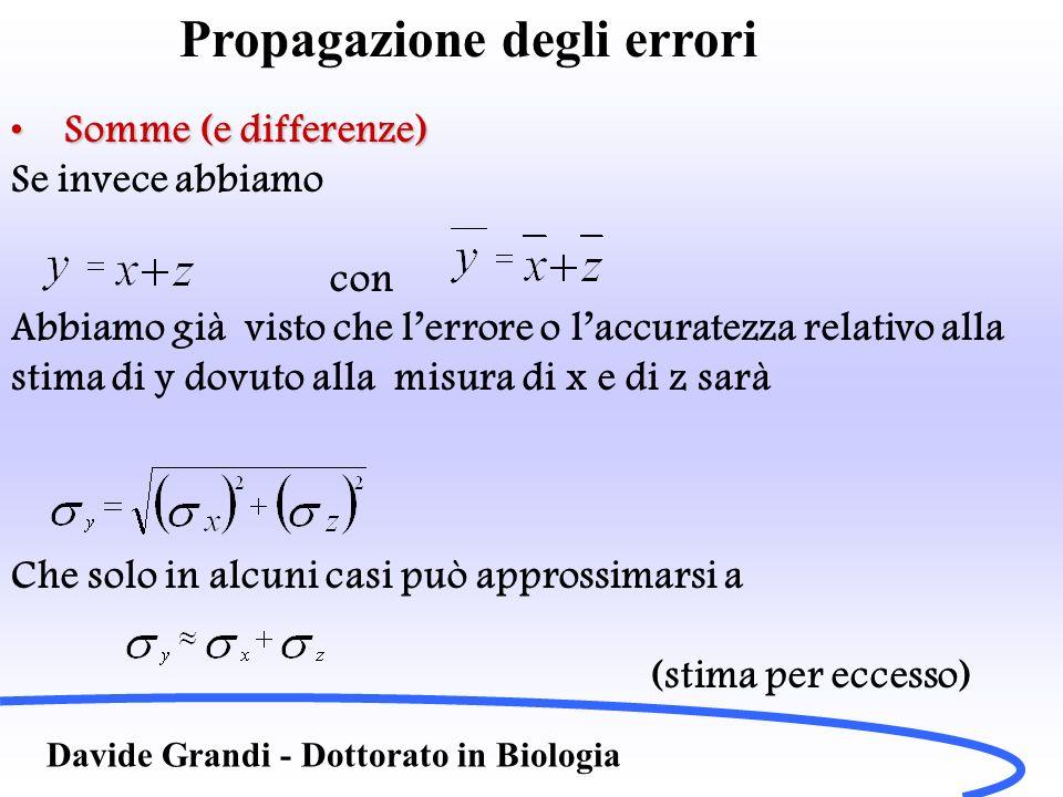 Propagazione degli errori Davide Grandi - Dottorato in Biologia Prodotti e quozientiProdotti e quozienti Se invece abbiamo Lerrore o laccuratezza relativo alla stima di y dovuto alla misura di a,b,c,d sarà (errore relativo)