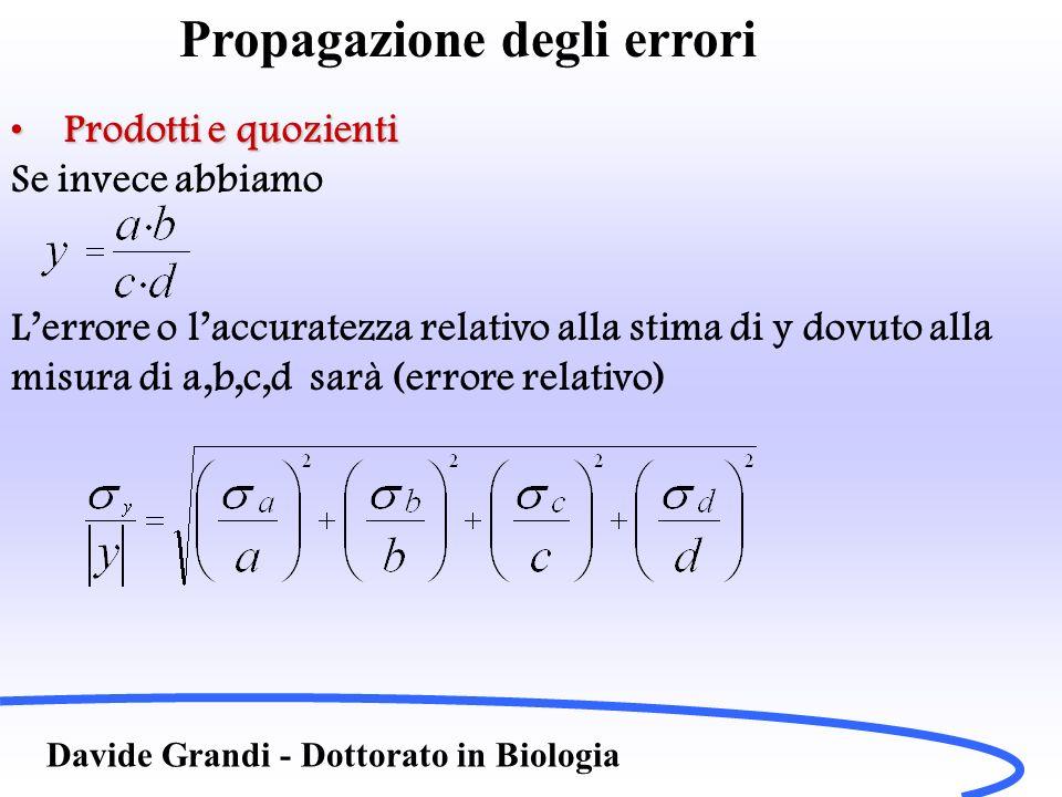 Propagazione degli errori Davide Grandi - Dottorato in Biologia Prodotti e quozientiProdotti e quozienti Se invece abbiamo Lerrore o laccuratezza rela