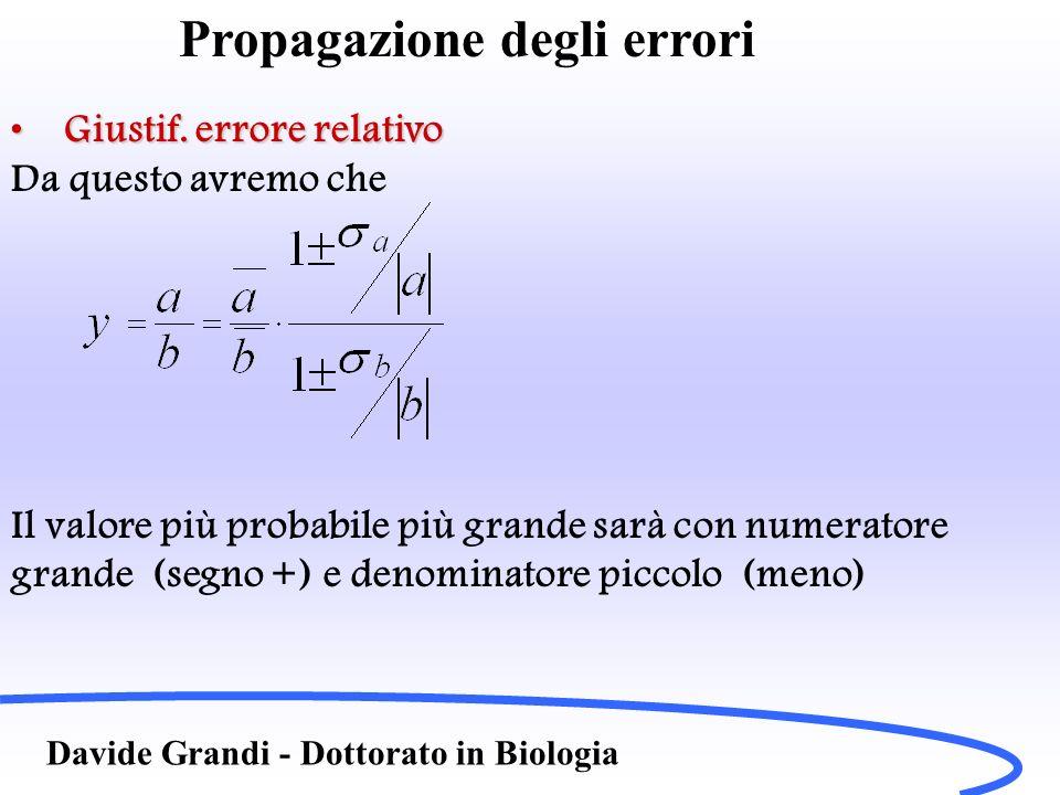 Propagazione degli errori Davide Grandi - Dottorato in Biologia Metodo dei minimi quadratiMetodo dei minimi quadrati Agendo come nel caso del calcolo del valor medio, se i miei dati si possono disporre su una retta dovrò minimizzare la distanza di ciascuna coppia di valori dalla retta di equazione y=a+bx, ottenendo: