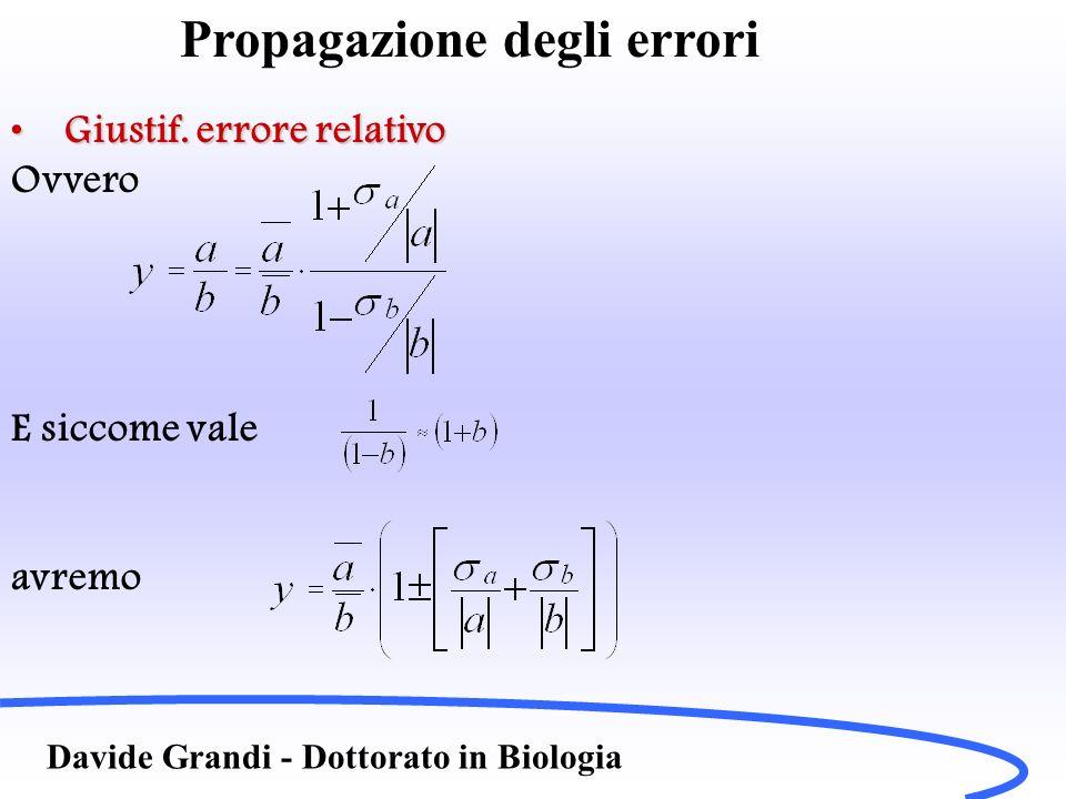 Propagazione degli errori Davide Grandi - Dottorato in Biologia Metodo dei minimi quadratiMetodo dei minimi quadrati Dove abbiamo semplificato Si può affermare che la misura di tutti gli y i sia normalmente distribuita attorno al suo valore y=a+bx con larghezza