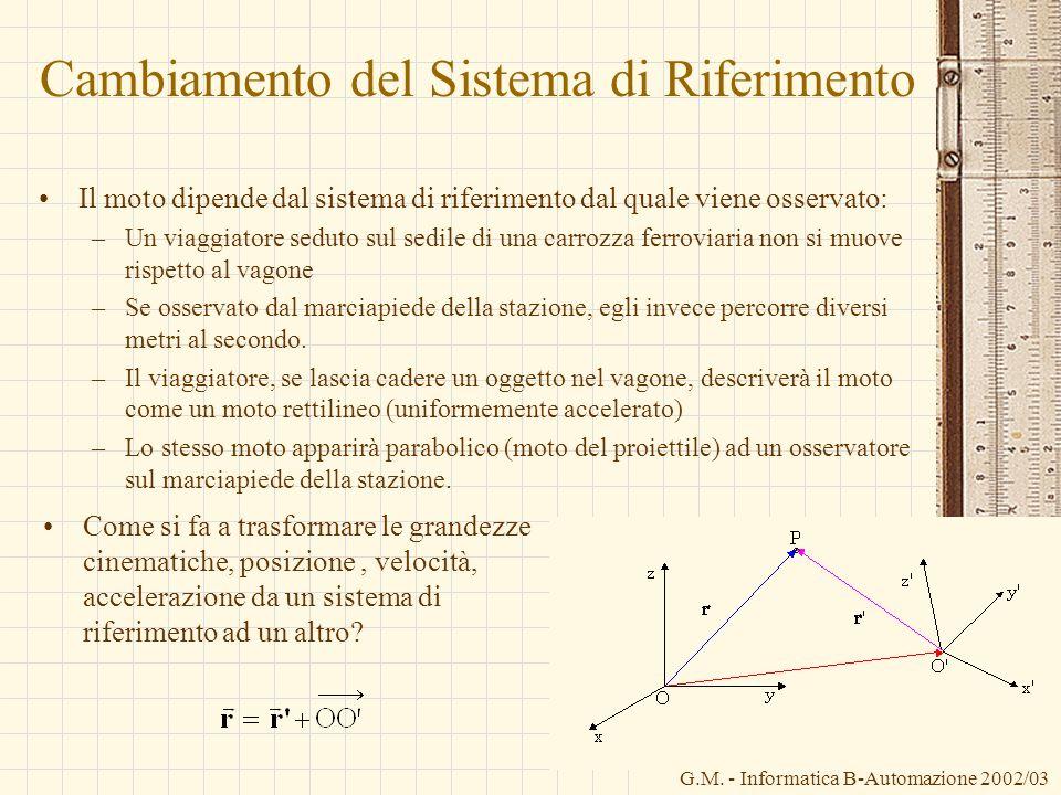 G.M. - Informatica B-Automazione 2002/03 Cambiamento del Sistema di Riferimento Il moto dipende dal sistema di riferimento dal quale viene osservato: