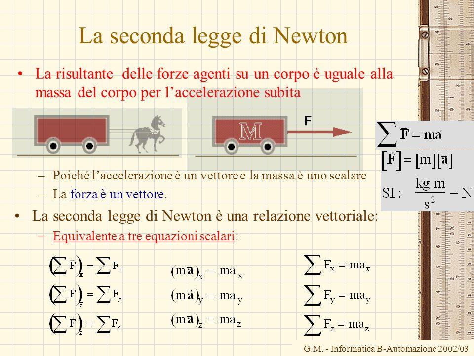 G.M. - Informatica B-Automazione 2002/03 La seconda legge di Newton La risultante delle forze agenti su un corpo è uguale alla massa del corpo per lac