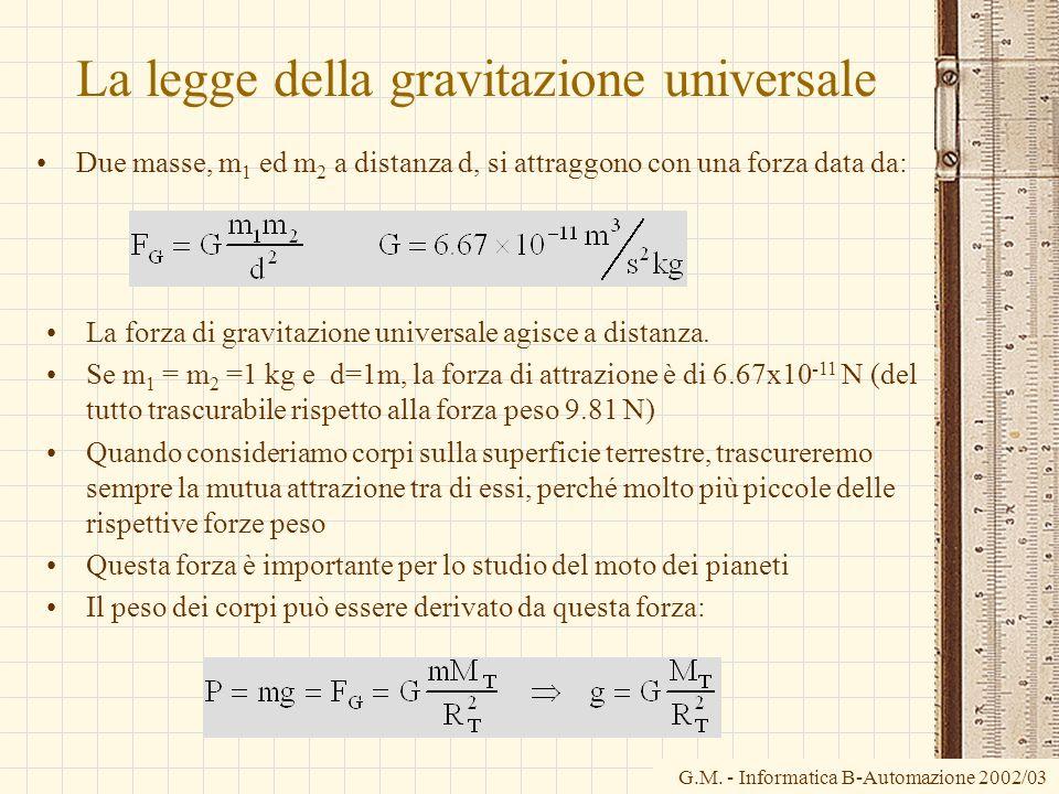 G.M. - Informatica B-Automazione 2002/03 La legge della gravitazione universale Due masse, m 1 ed m 2 a distanza d, si attraggono con una forza data d