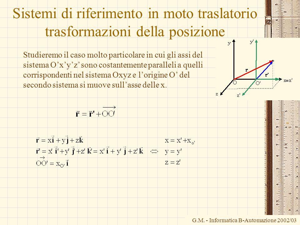 G.M. - Informatica B-Automazione 2002/03 Sistemi di riferimento in moto traslatorio trasformazioni della posizione Studieremo il caso molto particolar