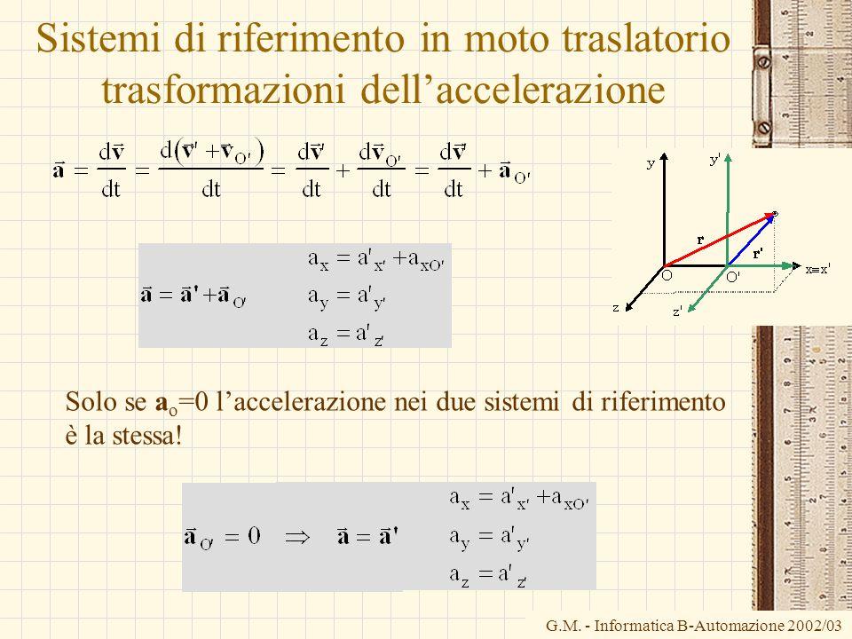 G.M. - Informatica B-Automazione 2002/03 Sistemi di riferimento in moto traslatorio trasformazioni dellaccelerazione Solo se a o =0 laccelerazione nei