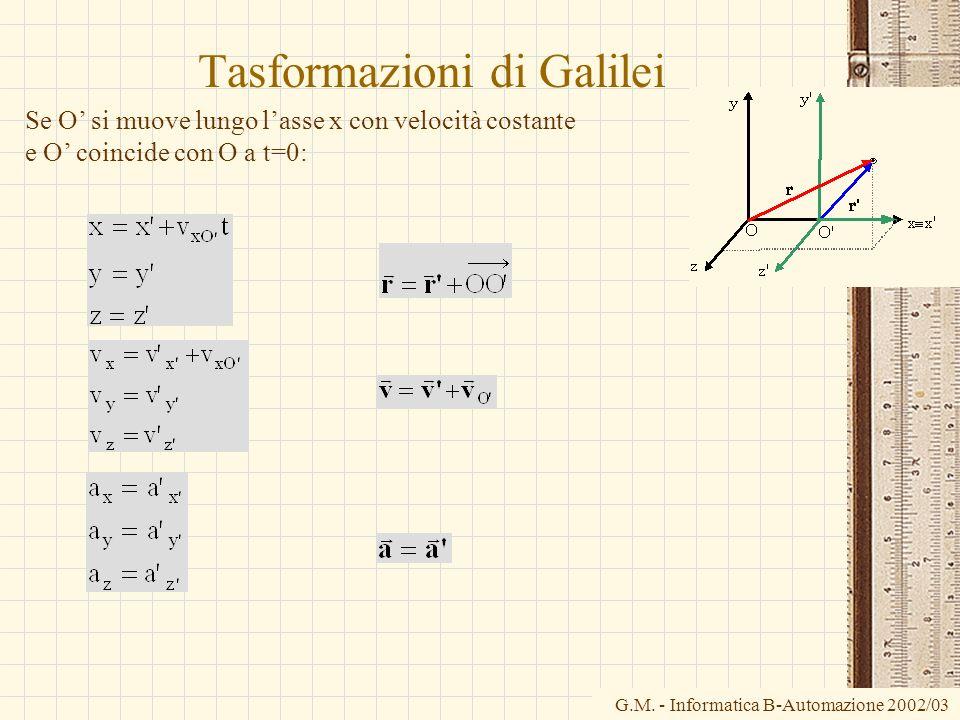 G.M. - Informatica B-Automazione 2002/03 Tasformazioni di Galilei Se O si muove lungo lasse x con velocità costante e O coincide con O a t=0: