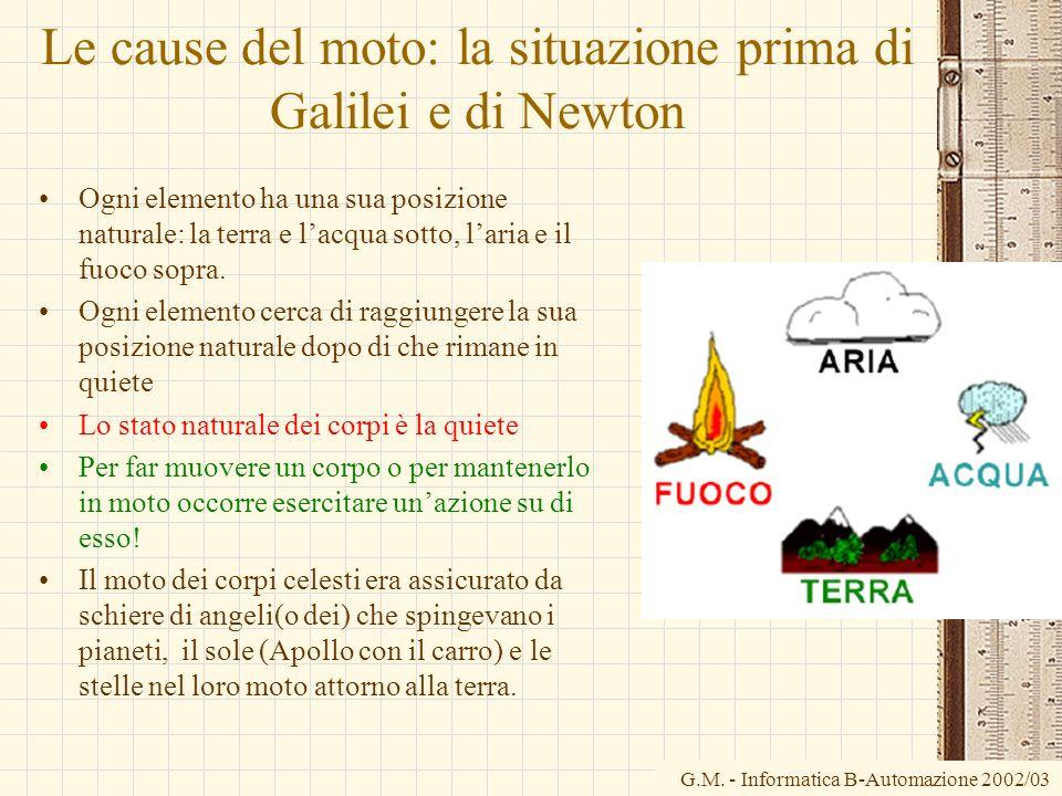 G.M. - Informatica B-Automazione 2002/03 Le cause del moto: la situazione prima di Galilei e di Newton Ogni elemento ha una sua posizione naturale: la