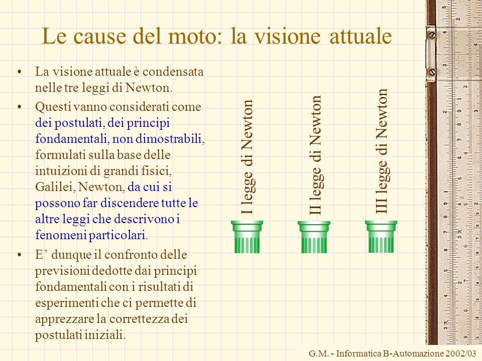 G.M. - Informatica B-Automazione 2002/03 Le cause del moto: la visione attuale La visione attuale è condensata nelle tre leggi di Newton. Questi vanno
