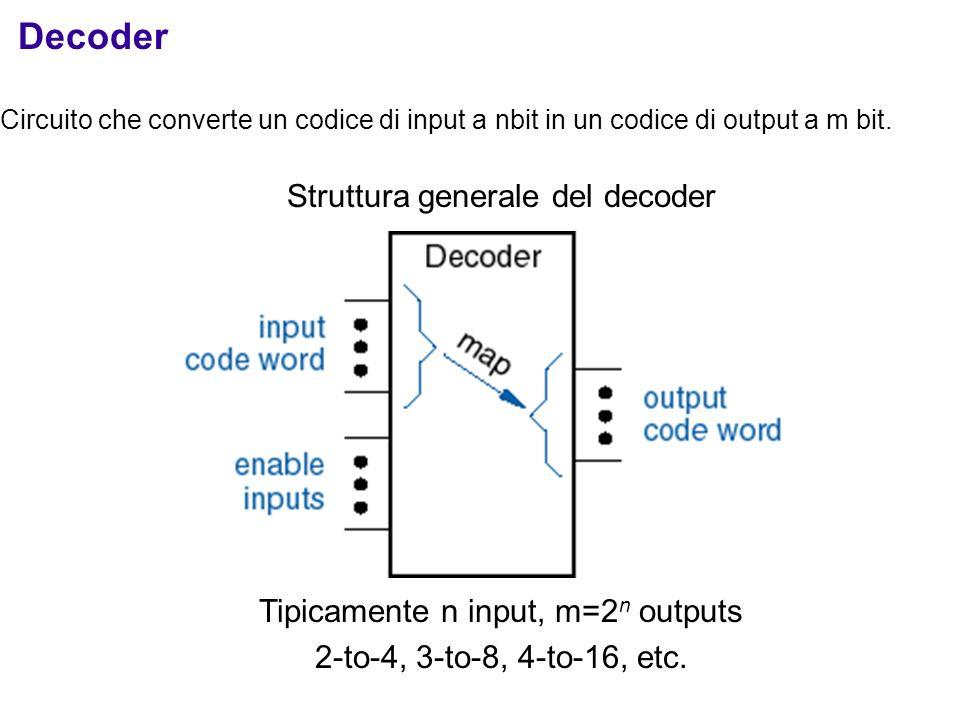 1 Struttura generale del decoder Tipicamente n input, m=2 n outputs 2-to-4, 3-to-8, 4-to-16, etc. Decoder Circuito che converte un codice di input a n