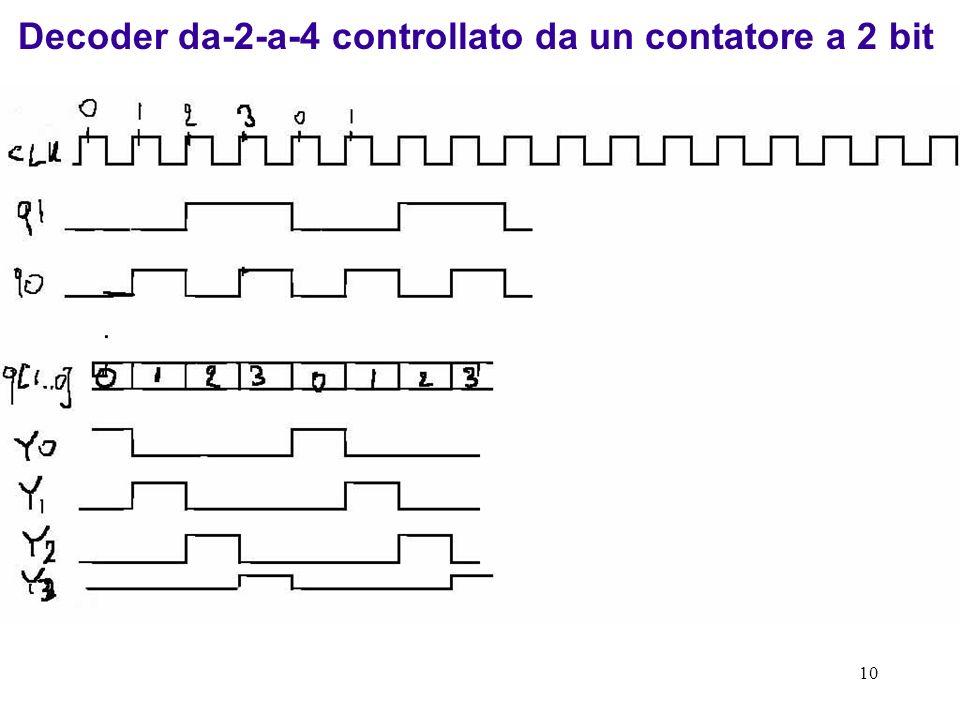 10 Decoder da-2-a-4 controllato da un contatore a 2 bit