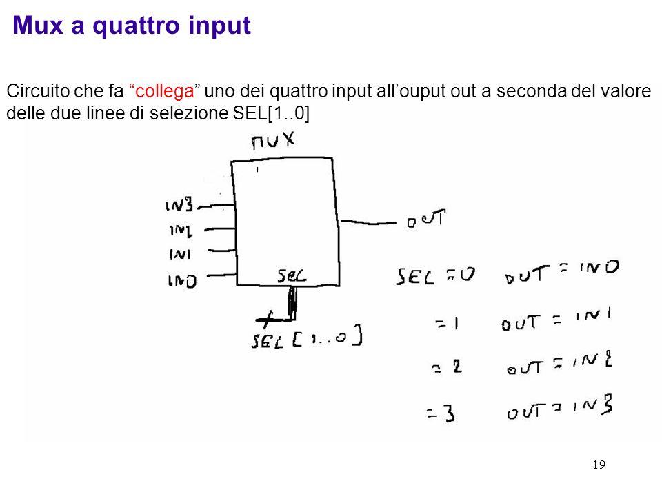 19 Mux a quattro input Circuito che fa collega uno dei quattro input allouput out a seconda del valore delle due linee di selezione SEL[1..0]