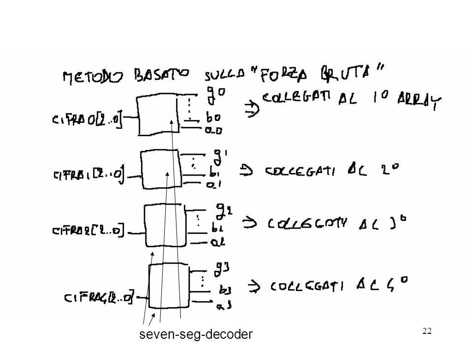 22 seven-seg-decoder