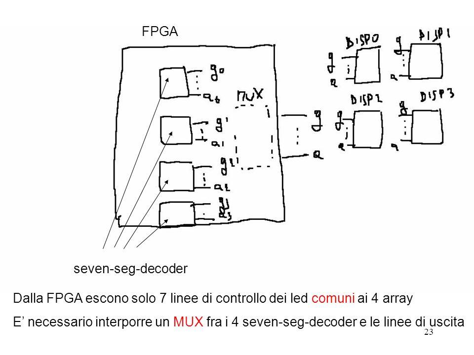 23 FPGA seven-seg-decoder Dalla FPGA escono solo 7 linee di controllo dei led comuni ai 4 array E necessario interporre un MUX fra i 4 seven-seg-decod