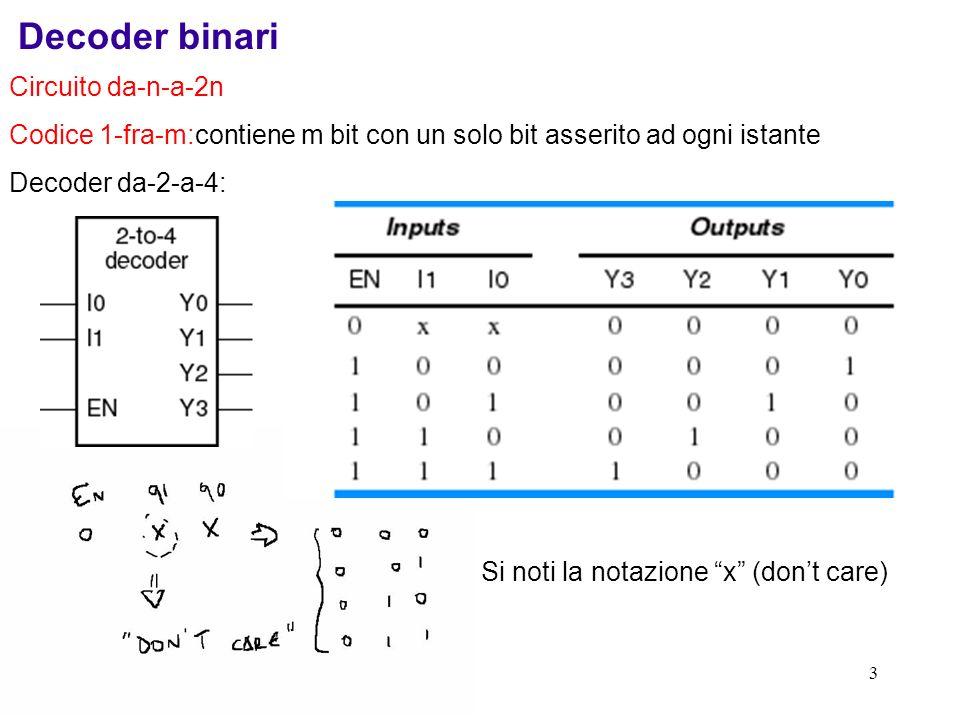 3 Circuito da-n-a-2n Codice 1-fra-m:contiene m bit con un solo bit asserito ad ogni istante Decoder da-2-a-4: Si noti la notazione x (dont care) Decod