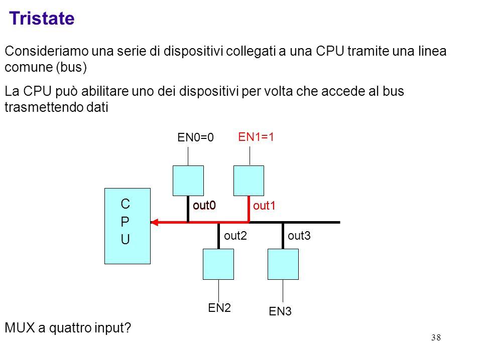 38 CPUCPU Consideriamo una serie di dispositivi collegati a una CPU tramite una linea comune (bus) La CPU può abilitare uno dei dispositivi per volta