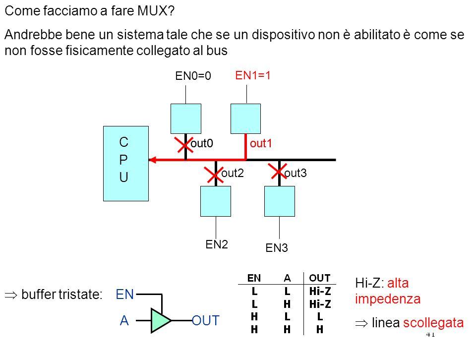 41 Come facciamo a fare MUX? Andrebbe bene un sistema tale che se un dispositivo non è abilitato è come se non fosse fisicamente collegato al bus CPUC