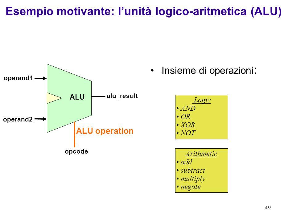 49 Esempio motivante: lunità logico-aritmetica (ALU) Insieme di operazioni : Arithmetic add subtract multiply negate Logic AND OR XOR NOT ALU ALU oper