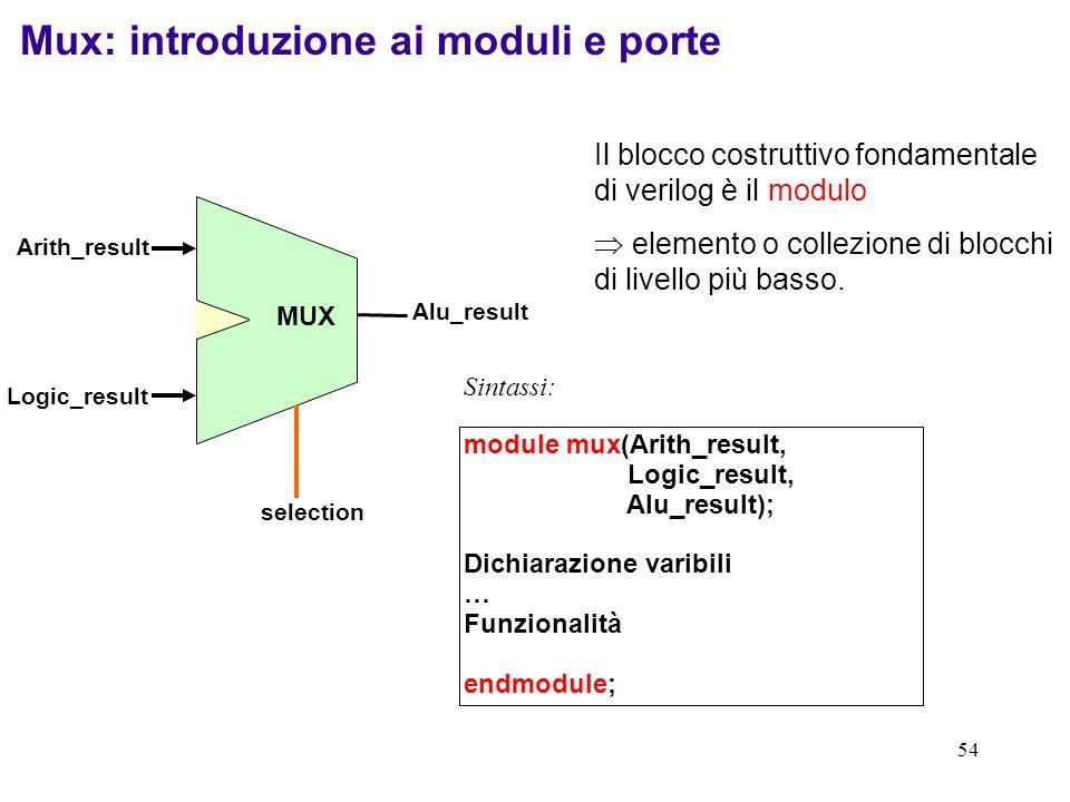 54 Mux: introduzione ai moduli e porte MUX Arith_result Logic_result Alu_result selection Il blocco costruttivo fondamentale di verilog è il modulo el