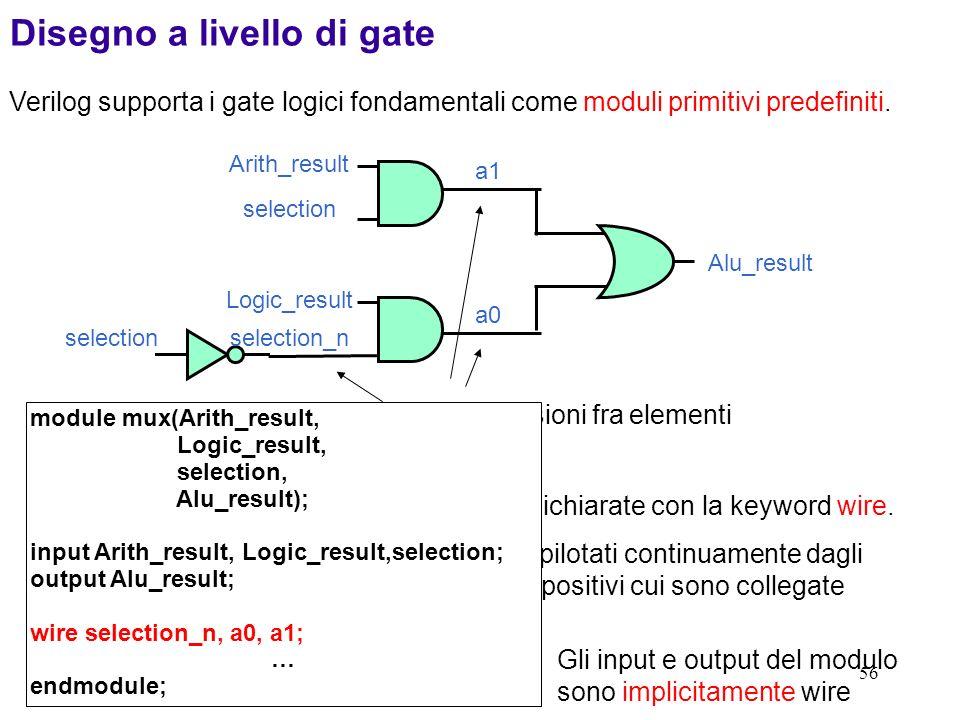 56 Verilog supporta i gate logici fondamentali come moduli primitivi predefiniti. Arith_result Alu_result selection Logic_result selectionselection_n