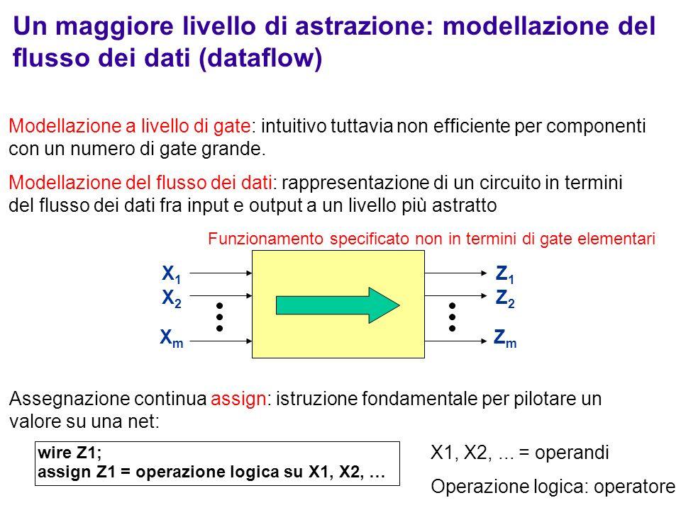 59 Un maggiore livello di astrazione: modellazione del flusso dei dati (dataflow) Modellazione a livello di gate: intuitivo tuttavia non efficiente pe