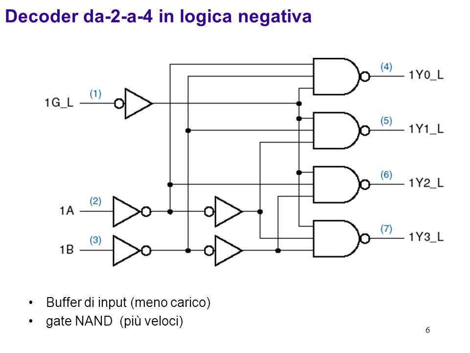 6 Buffer di input (meno carico) gate NAND (più veloci) Decoder da-2-a-4 in logica negativa
