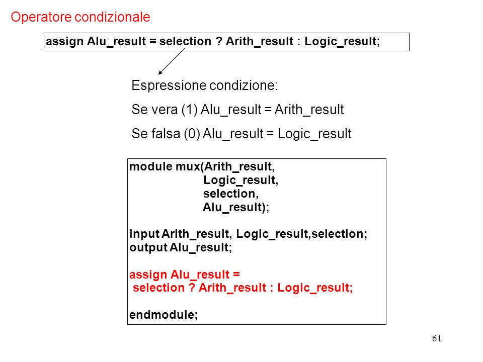 61 assign Alu_result = selection ? Arith_result : Logic_result; Operatore condizionale module mux(Arith_result, Logic_result, selection, Alu_result);