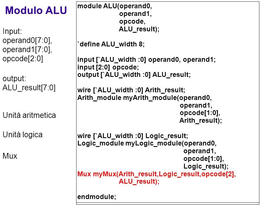 73 module ALU(operand0, operand1, opcode, ALU_result); `define ALU_width 8; input [`ALU_width :0] operand0, operand1; input [2:0] opcode; … endmodule;