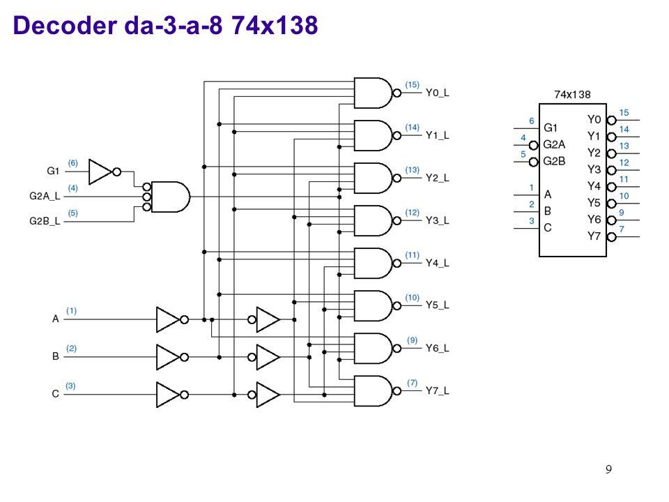 50 1 arithmetic operation logic operation MUX Modulo aritmetico Modulo logico operand1 operand0 Arith_result Logic_result selection Alu_result opcode 2 Struttura della ALU