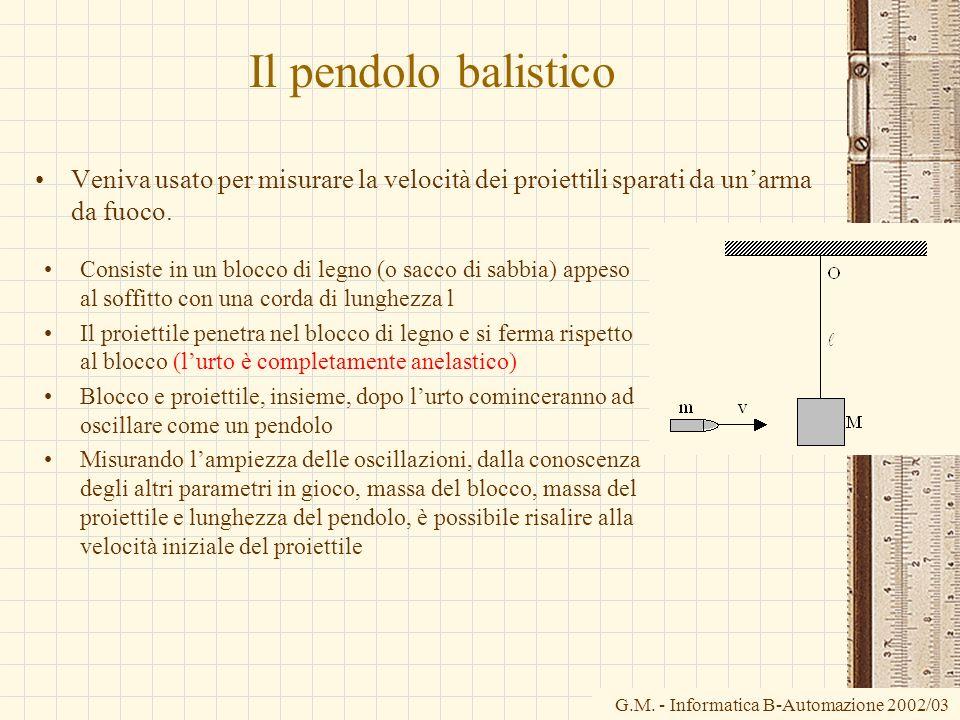 G.M. - Informatica B-Automazione 2002/03 Il pendolo balistico Veniva usato per misurare la velocità dei proiettili sparati da unarma da fuoco. Consist