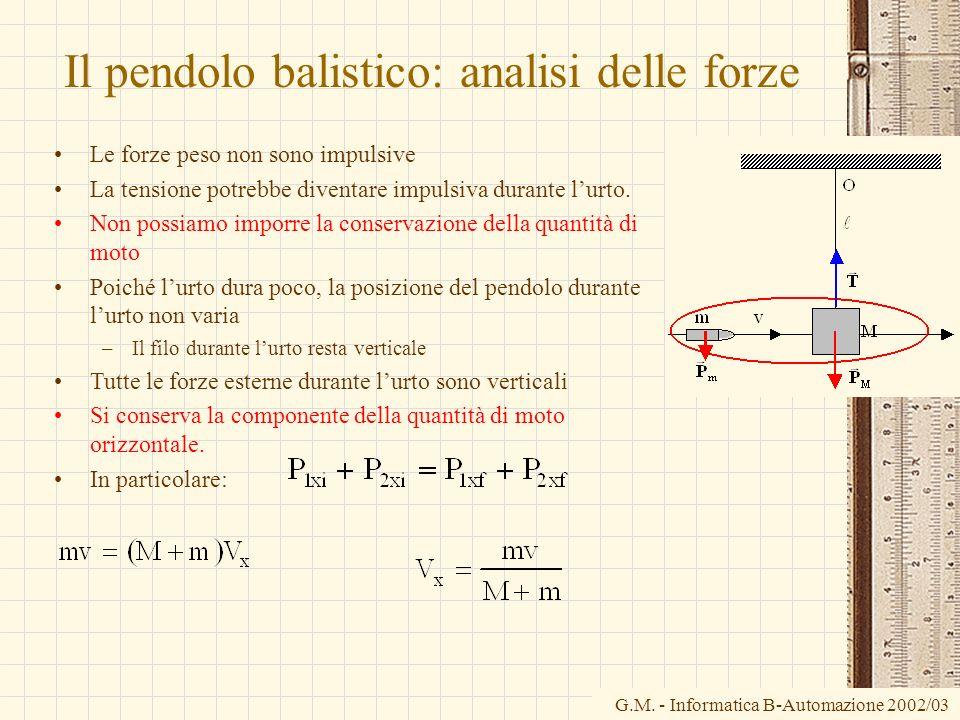 G.M. - Informatica B-Automazione 2002/03 Il pendolo balistico: analisi delle forze Le forze peso non sono impulsive La tensione potrebbe diventare imp