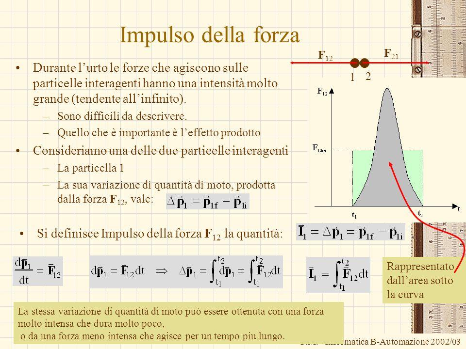 G.M. - Informatica B-Automazione 2002/03 Impulso della forza Durante lurto le forze che agiscono sulle particelle interagenti hanno una intensità molt