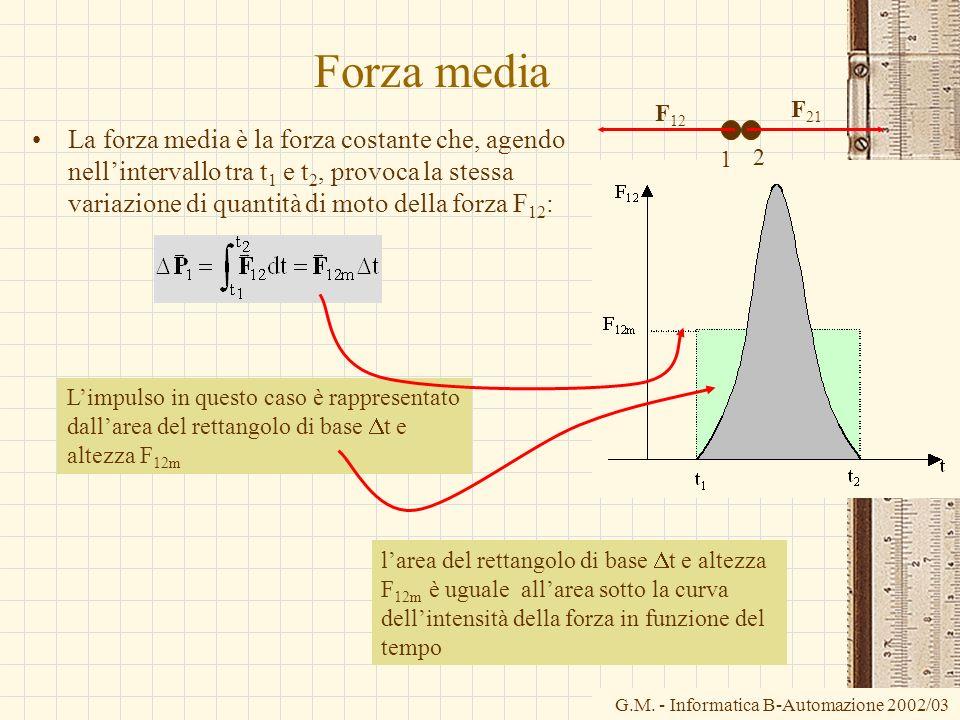 G.M. - Informatica B-Automazione 2002/03 Forza media La forza media è la forza costante che, agendo nellintervallo tra t 1 e t 2, provoca la stessa va