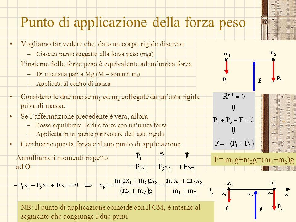 G.M. - Informatica B-Automazione 2002/03 Punto di applicazione della forza peso Vogliamo far vedere che, dato un corpo rigido discreto –Ciascun punto