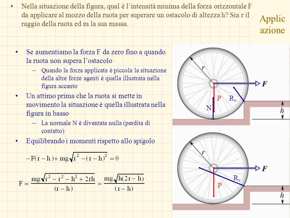 G.M. - Informatica B-Automazione 2002/03 Applic azione Nella situazione della figura, qual è lintensità minima della forza orizzontale F da applicare