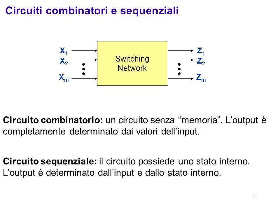 1 Switching Network X1X1 XmXm X2X2 Z1Z1 ZmZm Z2Z2 Circuito combinatorio: un circuito senza memoria. Loutput è completamente determinato dai valori del