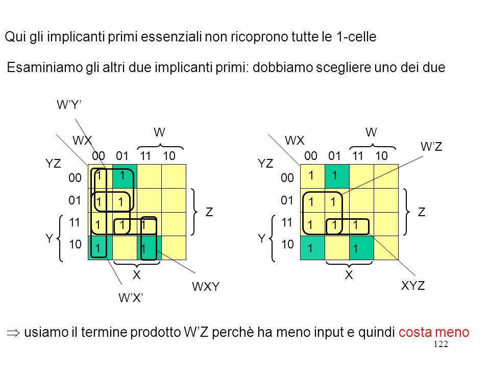 122 WXY W X Y Z WX YZ 00 01 11 10 00 01 11 10 11 11 1 1 1 1 1 WY WX Qui gli implicanti primi essenziali non ricoprono tutte le 1-celle usiamo il termi