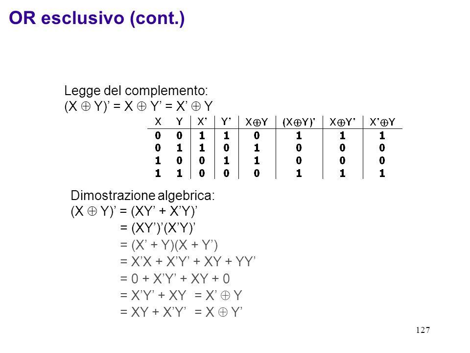 127 Legge del complemento: (X Y) = X Y = X Y Dimostrazione algebrica: (X Y) = (XY + XY) = (XY)(XY) = (X + Y)(X + Y) = XX + XY + XY + YY = 0 + XY + XY